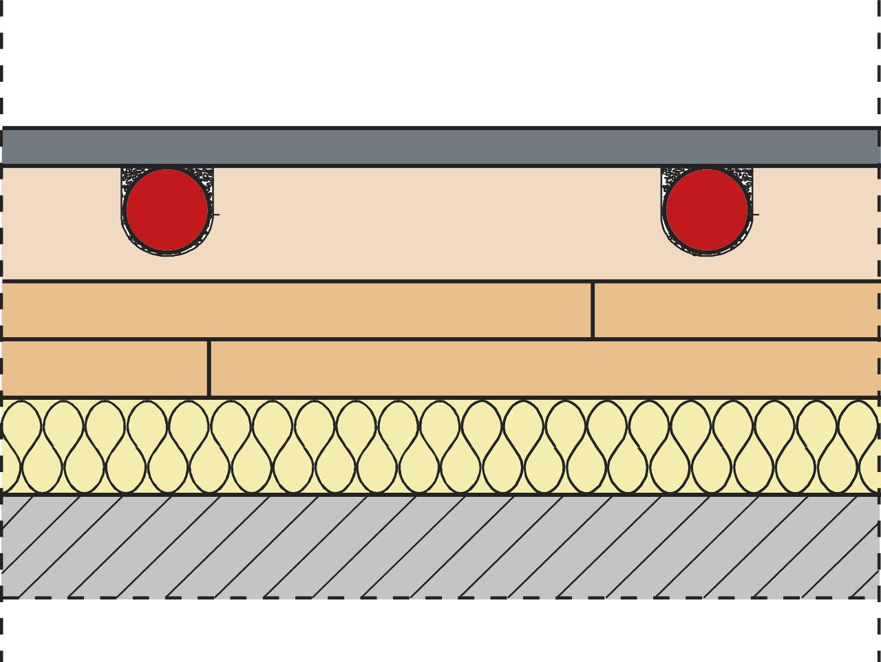 Wie Lasst Sich Die Fussbodenheizung Mit Trockenestrich Kombinieren